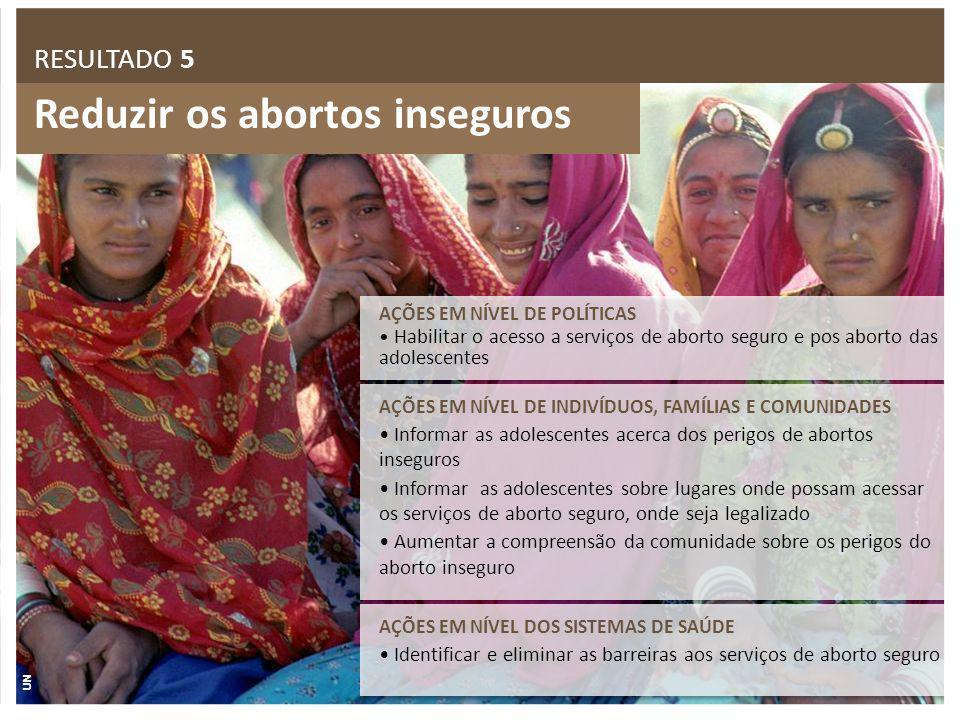 AÇÕES EM NÍVEL DE POLÍTICAS Habilitar o acesso a serviços de aborto seguro e pos aborto das adolescentes AÇÕES EM NÍVEL DE POLÍTICAS Habilitar o acess