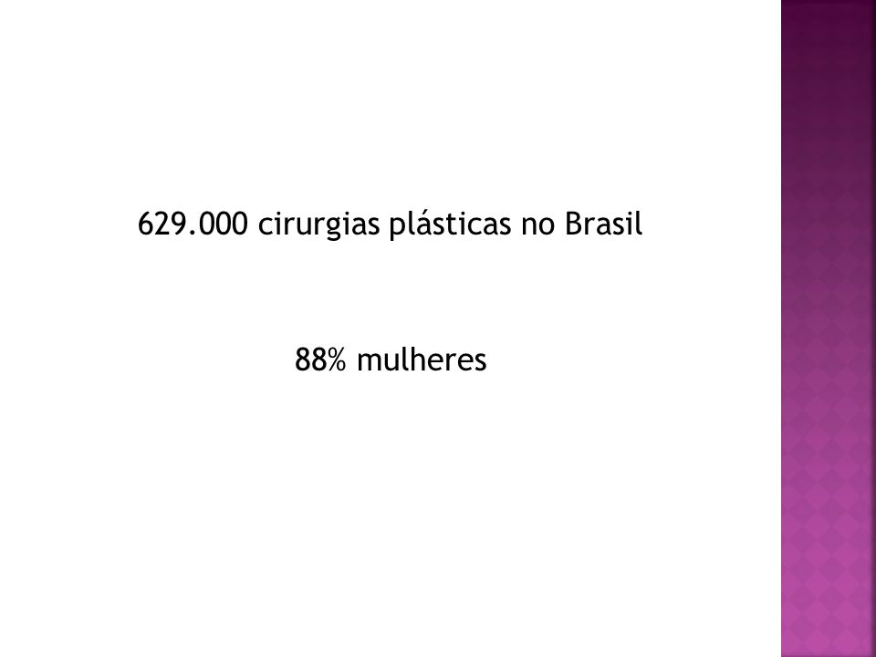 629.000 cirurgias plásticas no Brasil 88% mulheres