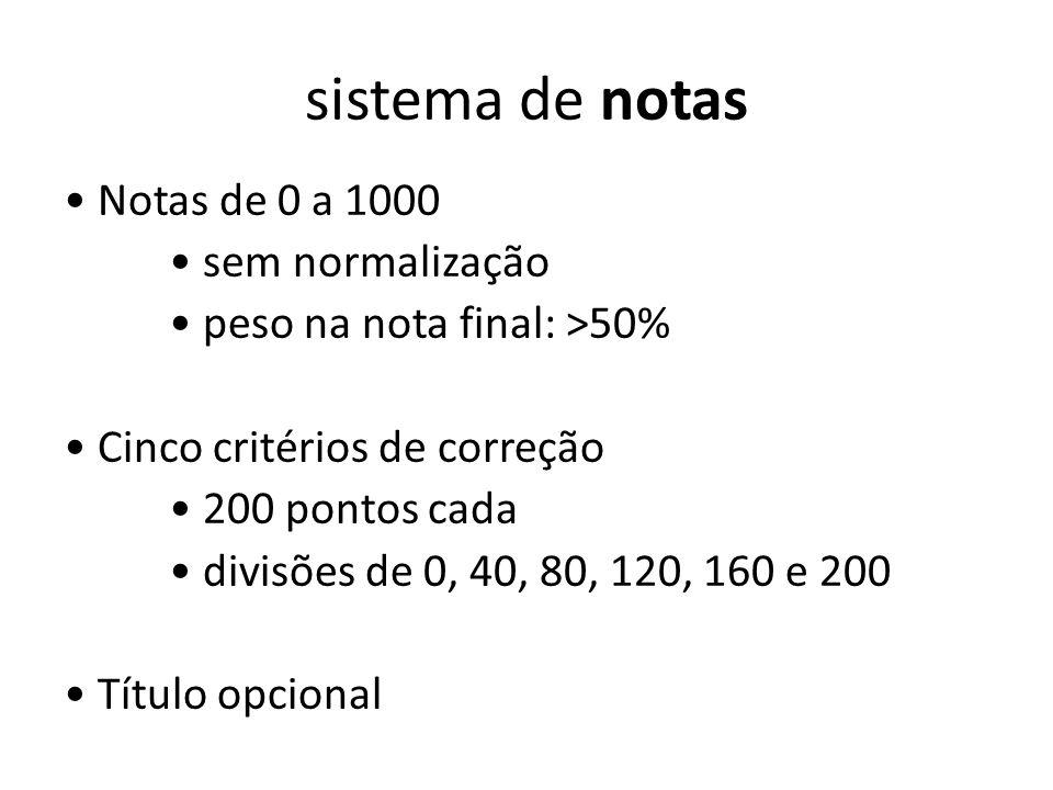 sistema de notas Notas de 0 a 1000 sem normalização peso na nota final: >50% Cinco critérios de correção 200 pontos cada divisões de 0, 40, 80, 120, 1