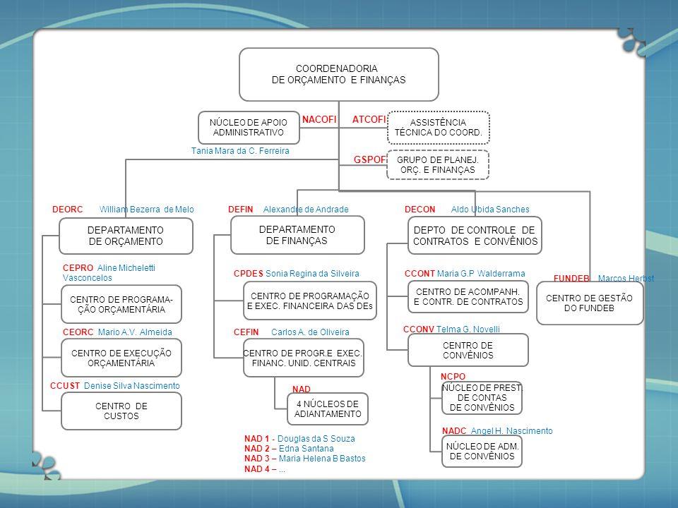 NÚCLEO DE PREST. DE CONTAS DE CONVÊNIOS CENTRO DE GESTÃO DO FUNDEB COORDENADORIA DE ORÇAMENTO E FINANÇAS DEPARTAMENTO DE ORÇAMENTO DEPARTAMENTO DE FIN
