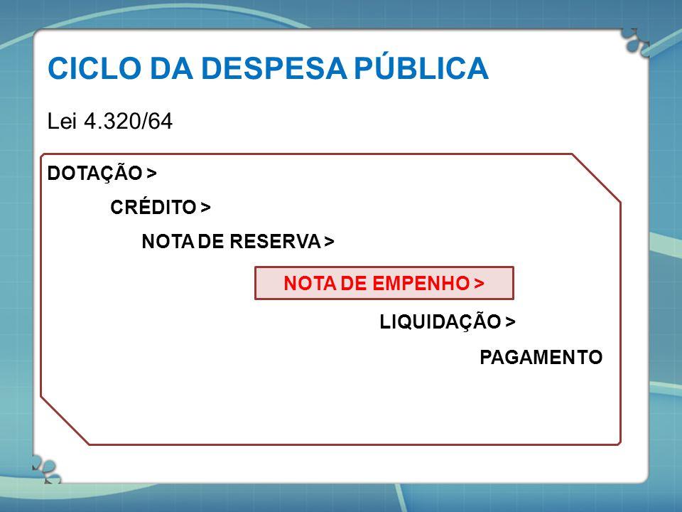 CICLO DA DESPESA PÚBLICA Lei 4.320/64 DOTAÇÃO > CRÉDITO > NOTA DE RESERVA > LIQUIDAÇÃO > PAGAMENTO NOTA DE EMPENHO >