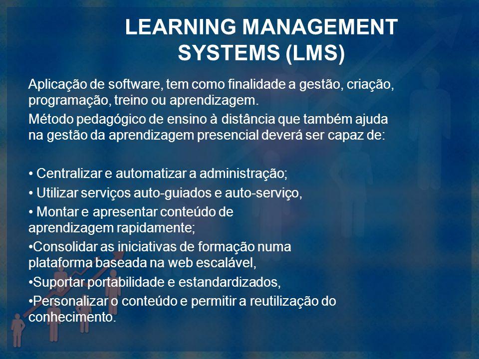 LEARNING MANAGEMENT SYSTEMS (LMS) Aplicação de software, tem como finalidade a gestão, criação, programação, treino ou aprendizagem. Método pedagógico