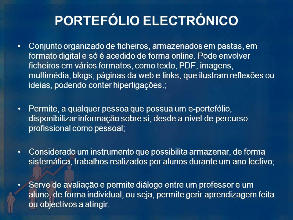 PORTEFÓLIO ELECTRÓNICO Conjunto organizado de ficheiros, armazenados em pastas, em formato digital e só é acedido de forma online. Pode envolver fiche