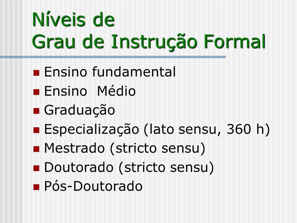 Níveis de Grau de Instrução Formal Ensino fundamental Ensino Médio Graduação Especialização (lato sensu, 360 h) Mestrado (stricto sensu) Doutorado (stricto sensu) Pós-Doutorado