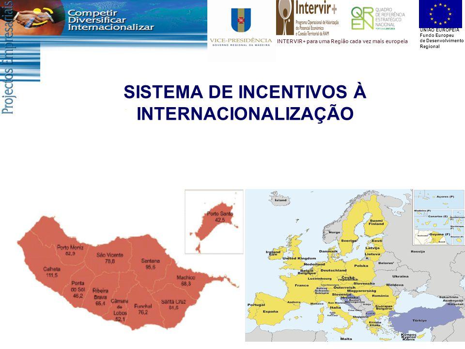 UNIÃO EUROPEIA Fundo Europeu de Desenvolvimento Regional INTERVIR+ para uma Região cada vez mais europeia SISTEMA DE INCENTIVOS À INTERNACIONALIZAÇÃO