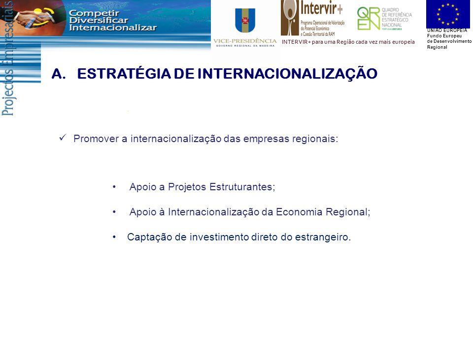 UNIÃO EUROPEIA Fundo Europeu de Desenvolvimento Regional INTERVIR+ para uma Região cada vez mais europeia Apoio a Projetos Estruturantes; Apoio à Internacionalização da Economia Regional; Captação de investimento direto do estrangeiro.