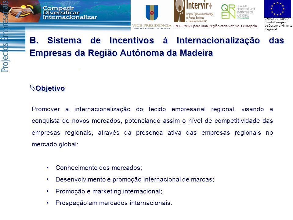 UNIÃO EUROPEIA Fundo Europeu de Desenvolvimento Regional INTERVIR+ para uma Região cada vez mais europeia B.