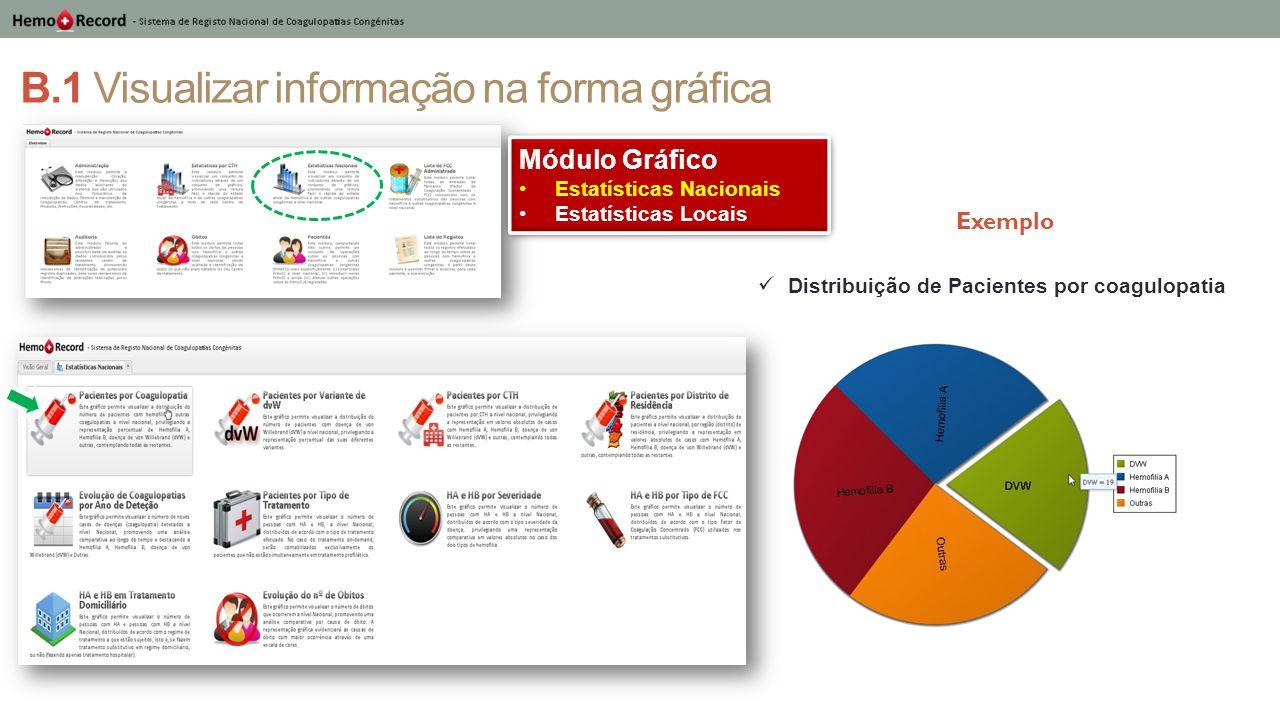 B.1 Visualizar informação na forma gráfica Módulo Gráfico Estatísticas Nacionais Estatísticas Locais Módulo Gráfico Estatísticas Nacionais Estatística