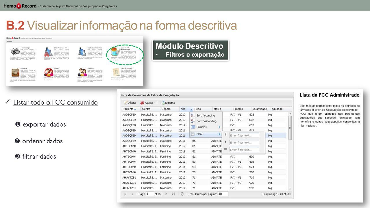 B.2 Visualizar informação na forma descritiva Módulo Descritivo Filtros e exportação Módulo Descritivo Filtros e exportação Listar todo o FCC consumid
