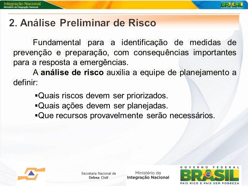 Secretaria Nacional de Defesa Civil Fundamental para a identificação de medidas de prevenção e preparação, com consequências importantes para a resposta a emergências.