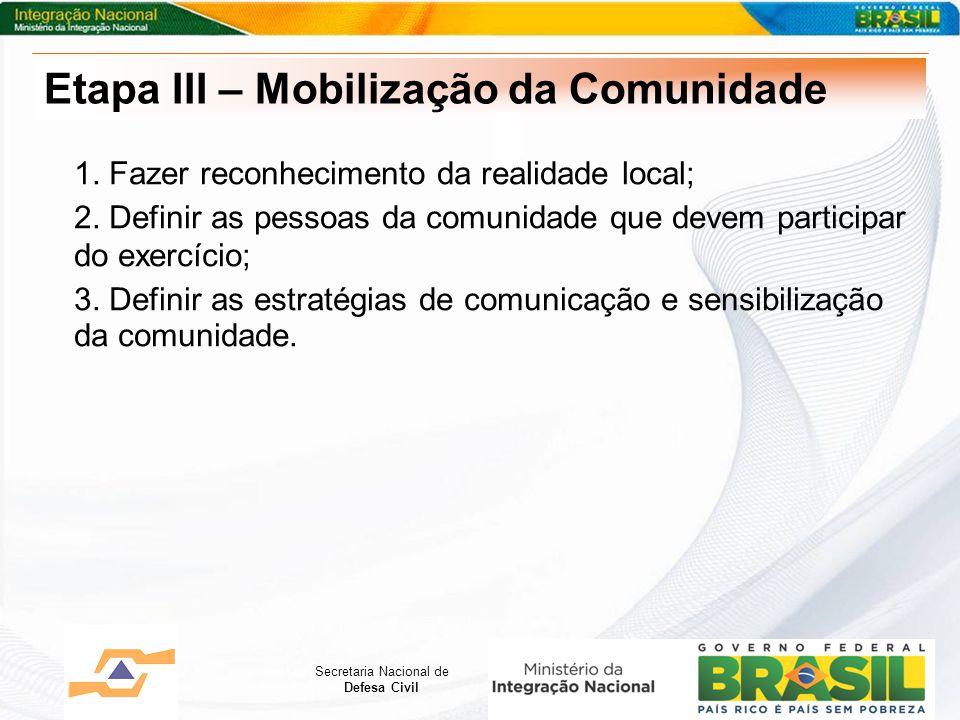 Secretaria Nacional de Defesa Civil 1.Fazer reconhecimento da realidade local; 2.