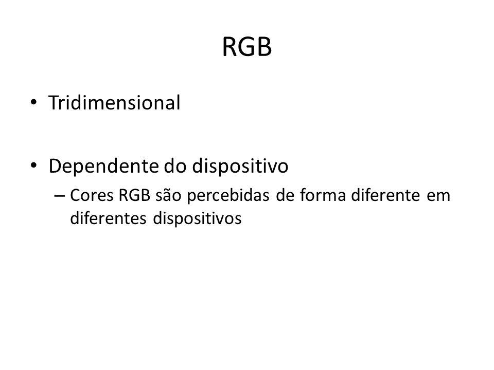 RGB Tridimensional Dependente do dispositivo – Cores RGB são percebidas de forma diferente em diferentes dispositivos