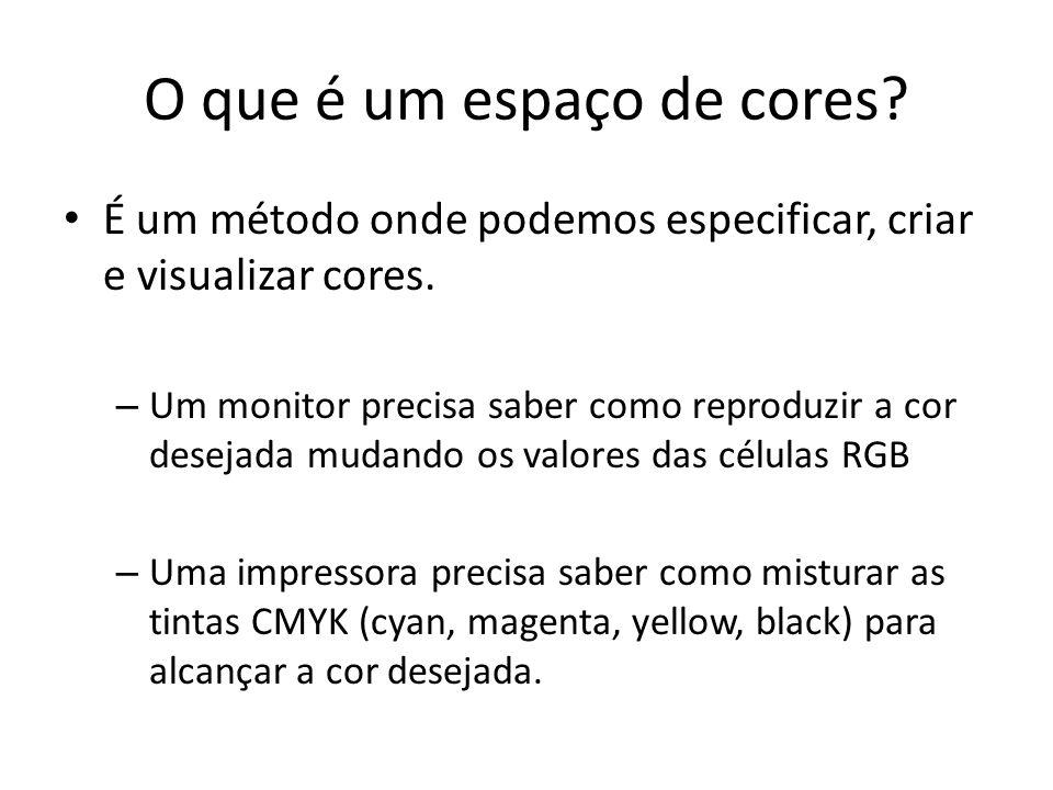 CMYK Magenta - Não reflete o verde Amarelo – Não reflete o azul Ciano – Não reflete o vermelho