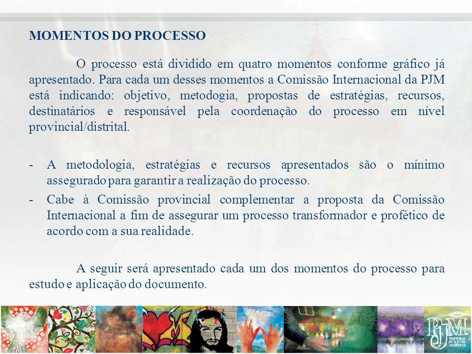 MOMENTOS DO PROCESSO O processo está dividido em quatro momentos conforme gráfico já apresentado. Para cada um desses momentos a Comissão Internaciona