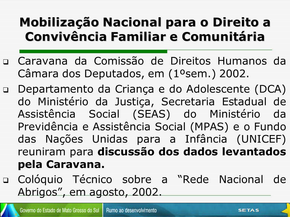 Mobilização Nacional para o Direito a Convivência Familiar e Comunitária  Caravana da Comissão de Direitos Humanos da Câmara dos Deputados, em (1ºsem