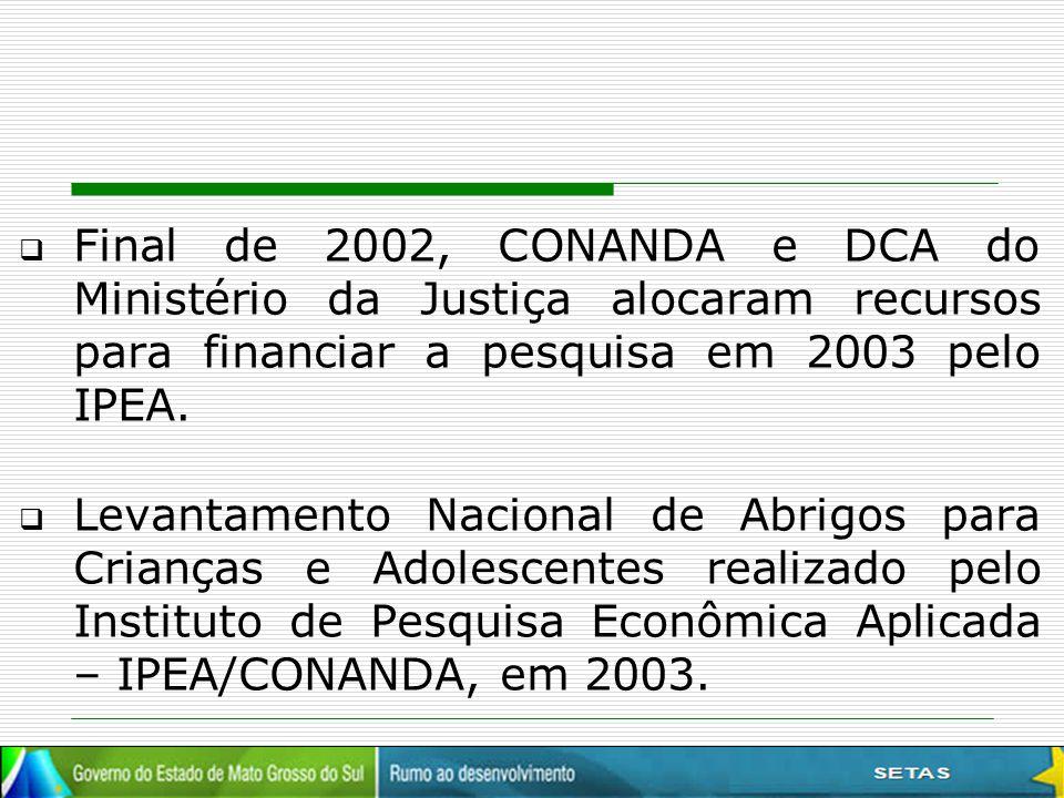  Final de 2002, CONANDA e DCA do Ministério da Justiça alocaram recursos para financiar a pesquisa em 2003 pelo IPEA.  Levantamento Nacional de Abri