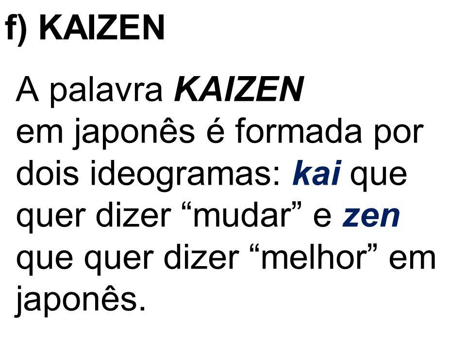 """f) KAIZEN A palavra KAIZEN em japonês é formada por dois ideogramas: kai que quer dizer """"mudar"""" e zen que quer dizer """"melhor"""" em japonês."""