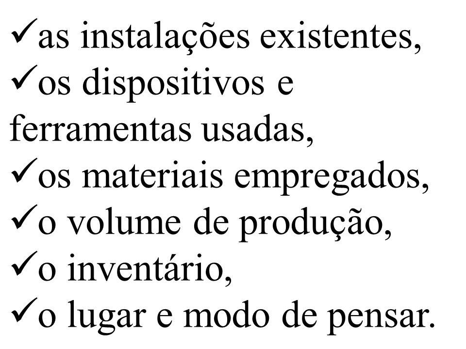 as instalações existentes, os dispositivos e ferramentas usadas, os materiais empregados, o volume de produção, o inventário, o lugar e modo de pensar.
