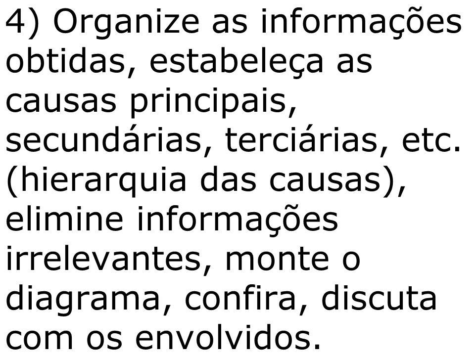 4) Organize as informações obtidas, estabeleça as causas principais, secundárias, terciárias, etc. (hierarquia das causas), elimine informações irrele