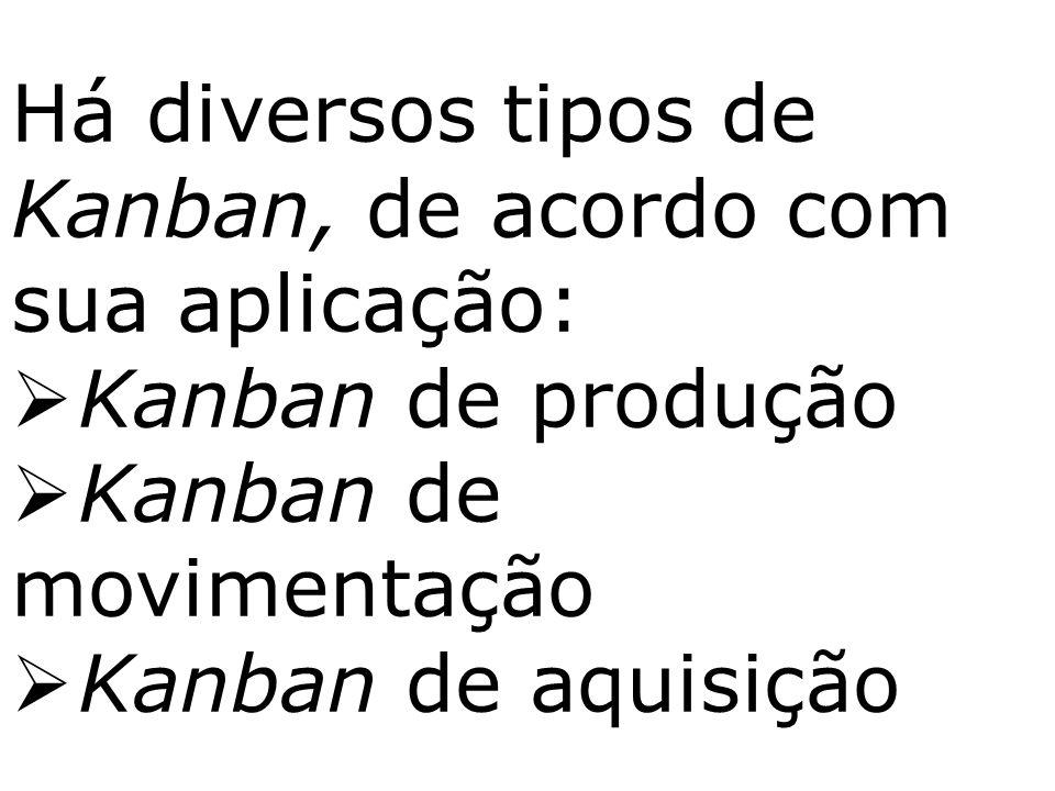 Há diversos tipos de Kanban, de acordo com sua aplicação:  Kanban de produção  Kanban de movimentação  Kanban de aquisição