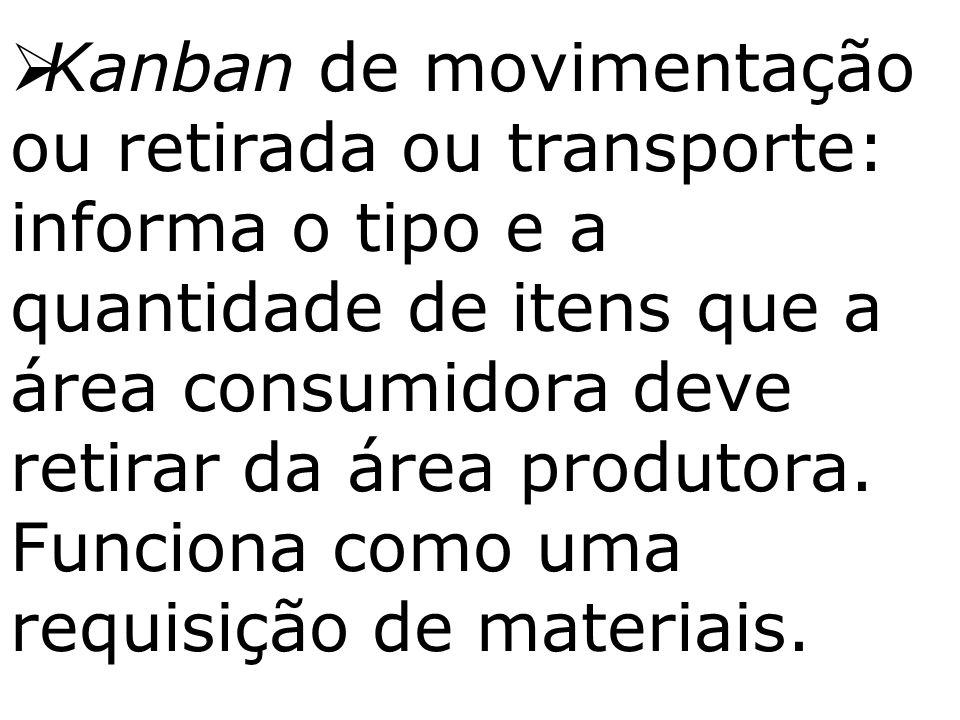  Kanban de movimentação ou retirada ou transporte: informa o tipo e a quantidade de itens que a área consumidora deve retirar da área produtora. Func