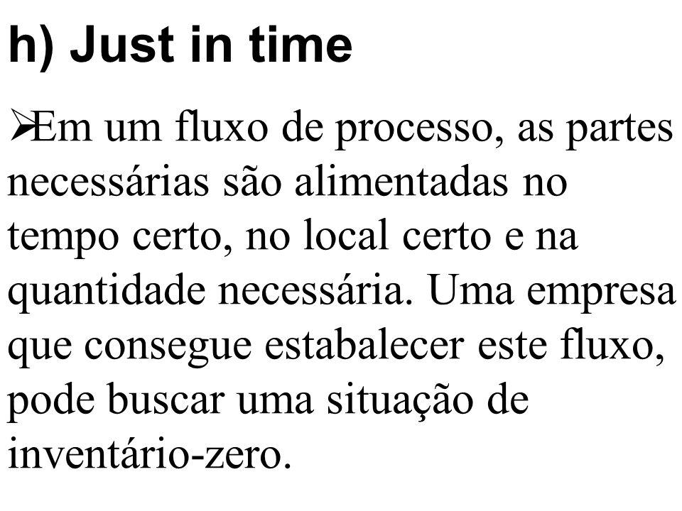 h) Just in time  Em um fluxo de processo, as partes necessárias são alimentadas no tempo certo, no local certo e na quantidade necessária. Uma empres