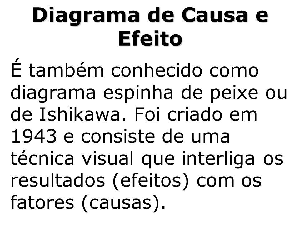 GRÁFICOS DE DISPERSÃO