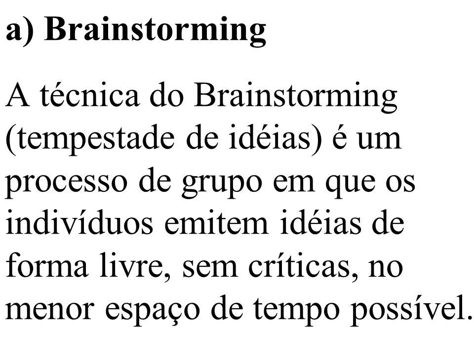 a) Brainstorming A técnica do Brainstorming (tempestade de idéias) é um processo de grupo em que os indivíduos emitem idéias de forma livre, sem críticas, no menor espaço de tempo possível.