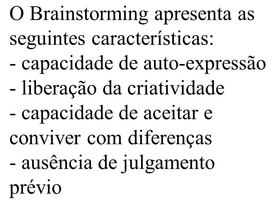 O Brainstorming apresenta as seguintes características: - capacidade de auto-expressão - liberação da criatividade - capacidade de aceitar e conviver com diferenças - ausência de julgamento prévio