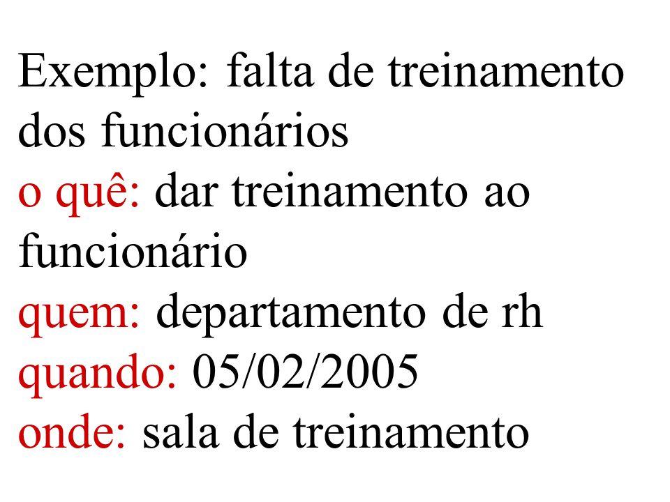 Exemplo: falta de treinamento dos funcionários o quê: dar treinamento ao funcionário quem: departamento de rh quando: 05/02/2005 onde: sala de treinam