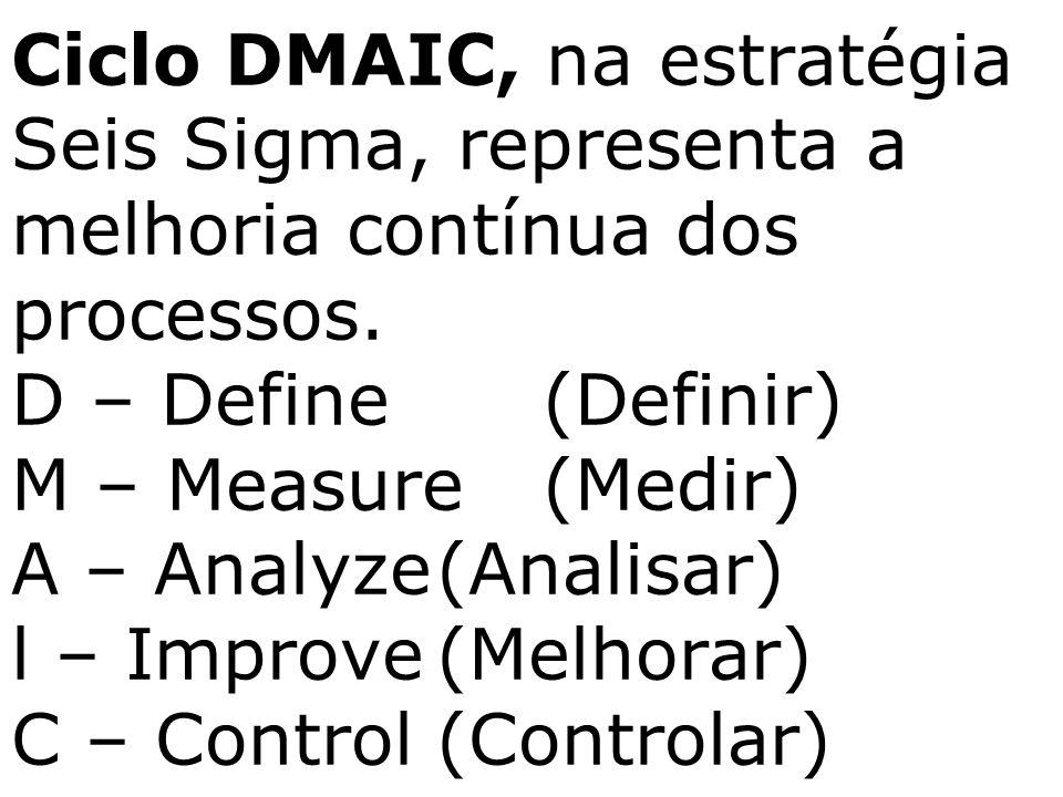 Ciclo DMAIC, na estratégia Seis Sigma, representa a melhoria contínua dos processos. D – Define(Definir) M – Measure(Medir) A – Analyze(Analisar) l –