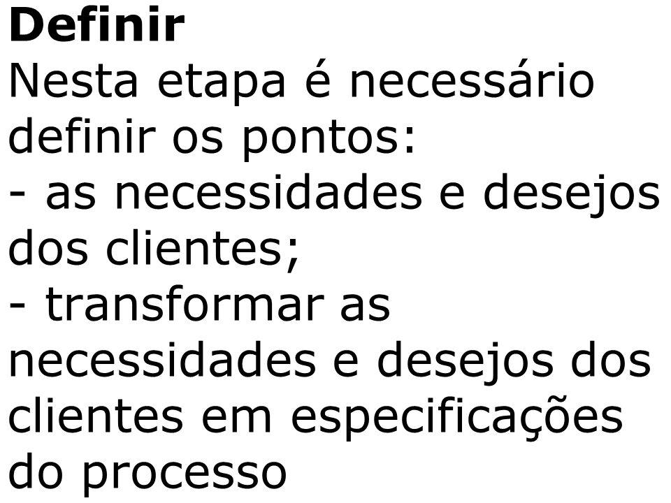 Definir Nesta etapa é necessário definir os pontos: - as necessidades e desejos dos clientes; - transformar as necessidades e desejos dos clientes em especificações do processo