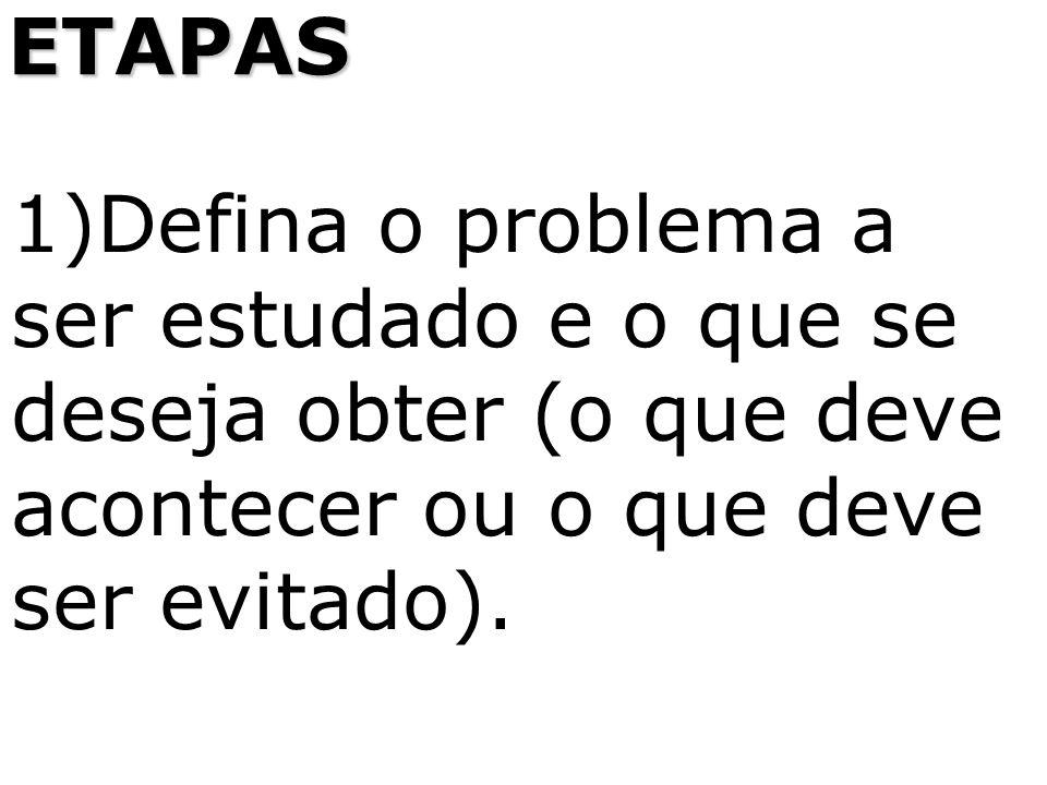 1)Defina o problema a ser estudado e o que se deseja obter (o que deve acontecer ou o que deve ser evitado). ETAPAS