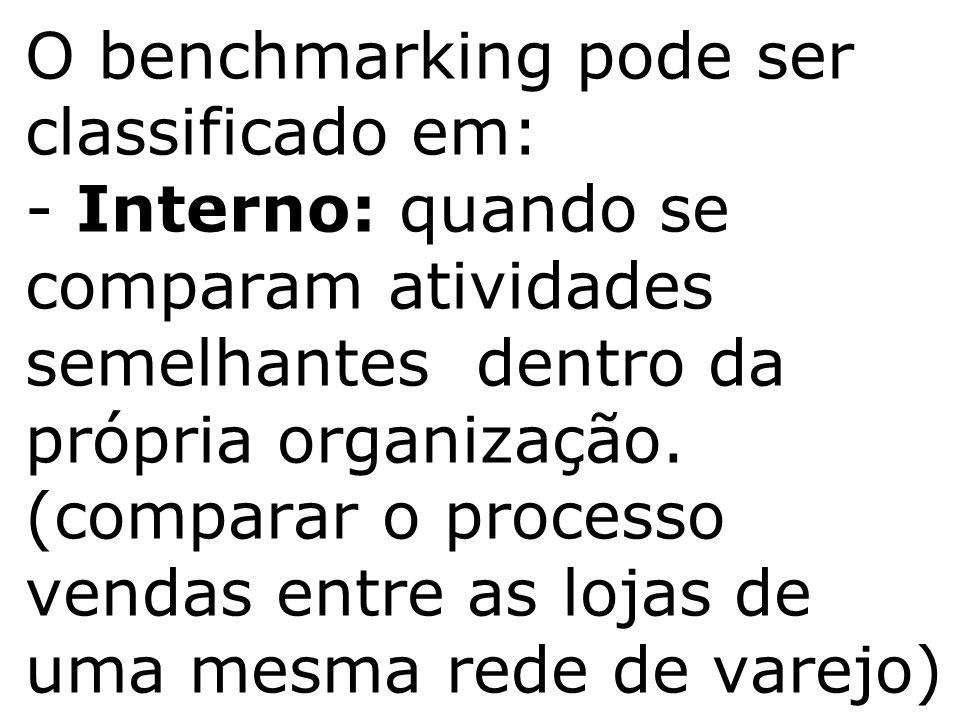 O benchmarking pode ser classificado em: - Interno: quando se comparam atividades semelhantes dentro da própria organização.