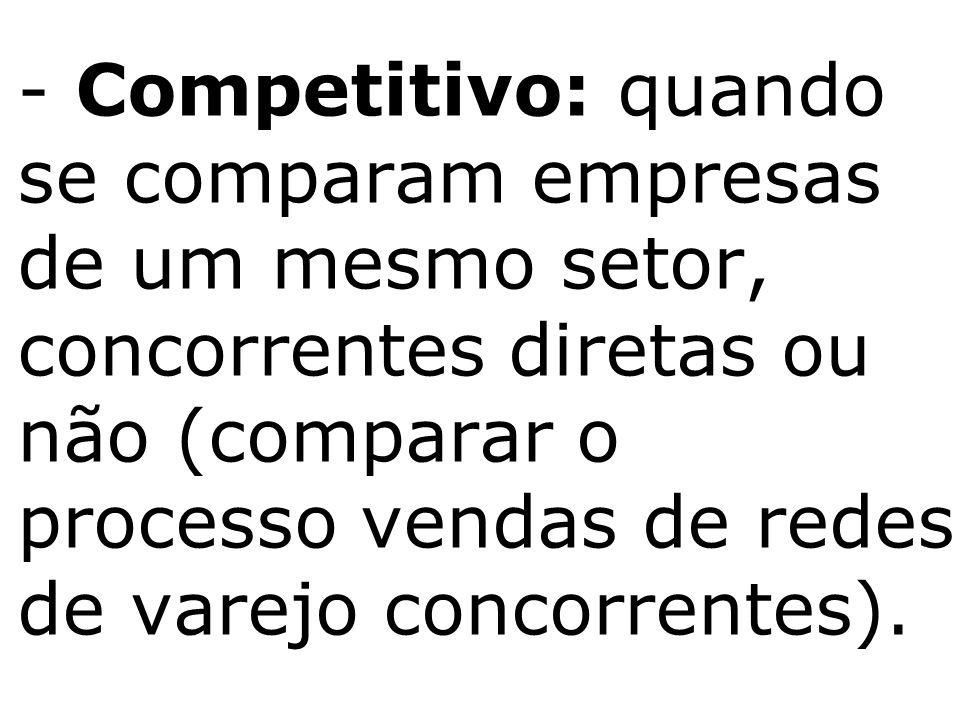- Competitivo: quando se comparam empresas de um mesmo setor, concorrentes diretas ou não (comparar o processo vendas de redes de varejo concorrentes)