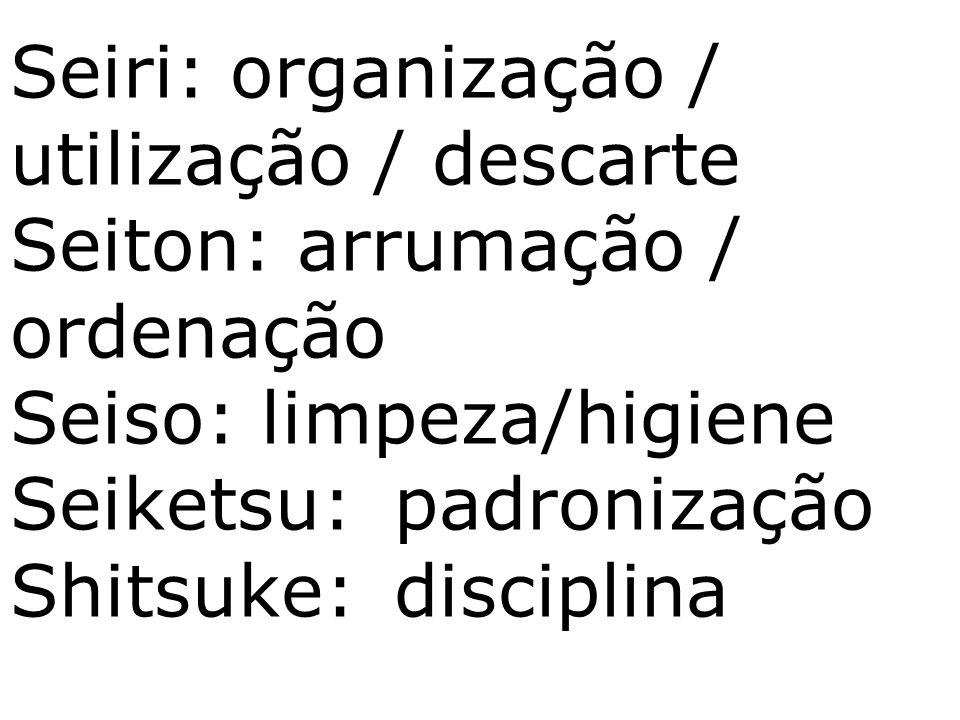 Seiri: organização / utilização / descarte Seiton: arrumação / ordenação Seiso: limpeza/higiene Seiketsu:padronização Shitsuke:disciplina
