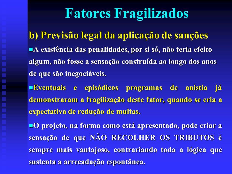 Fatores Fragilizados b) Previsão legal da aplicação de sanções A existência das penalidades, por si só, não teria efeito algum, não fosse a sensação construída ao longo dos anos de que são inegociáveis.