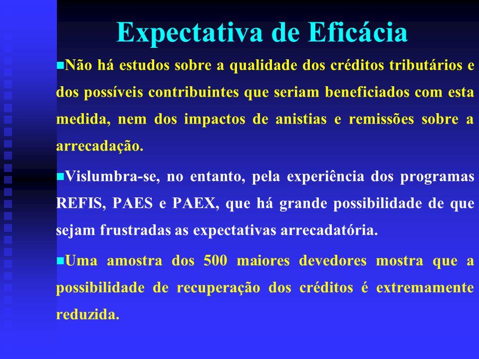 Expectativa de Eficácia Não há estudos sobre a qualidade dos créditos tributários e dos possíveis contribuintes que seriam beneficiados com esta medida, nem dos impactos de anistias e remissões sobre a arrecadação.
