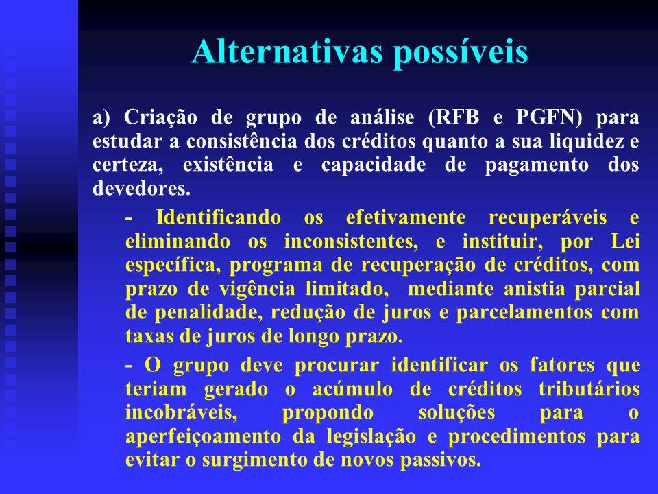Alternativas possíveis a) Criação de grupo de análise (RFB e PGFN) para estudar a consistência dos créditos quanto a sua liquidez e certeza, existência e capacidade de pagamento dos devedores.