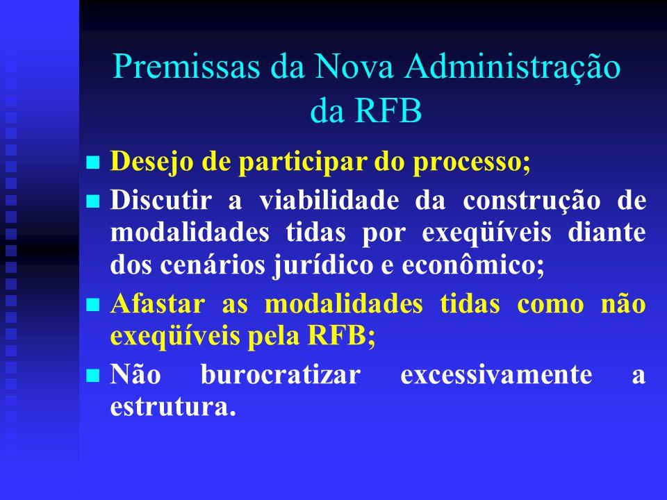 Premissas da Nova Administração da RFB Desejo de participar do processo; Discutir a viabilidade da construção de modalidades tidas por exeqüíveis diante dos cenários jurídico e econômico; Afastar as modalidades tidas como não exeqüíveis pela RFB; Não burocratizar excessivamente a estrutura.