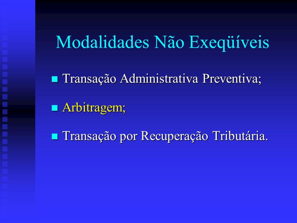 Modalidades Não Exeqüíveis Transação Administrativa Preventiva; Transação Administrativa Preventiva; Arbitragem; Arbitragem; Transação por Recuperação Tributária.