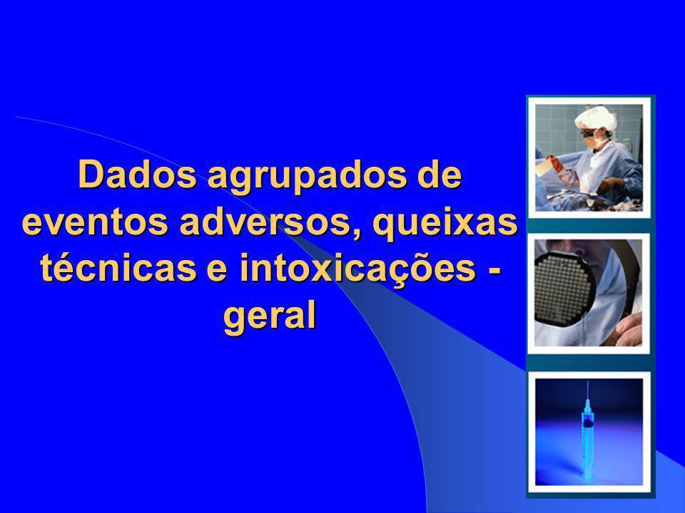 Dados agrupados de eventos adversos, queixas técnicas e intoxicações - geral
