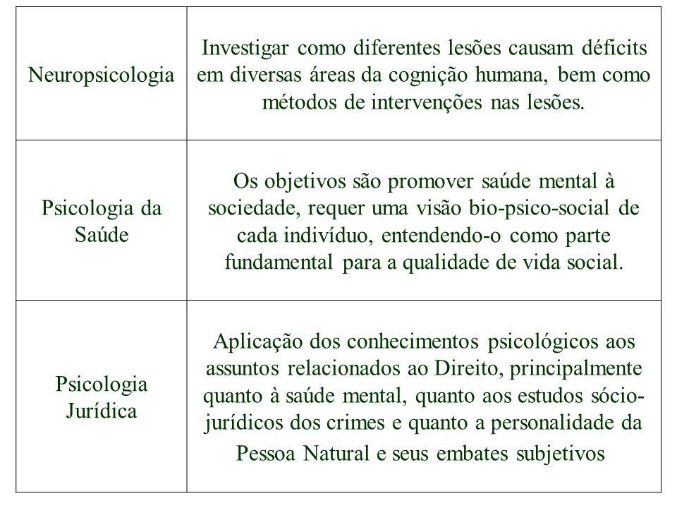 Neuropsicologia Investigar como diferentes lesões causam déficits em diversas áreas da cognição humana, bem como métodos de intervenções nas lesões. P