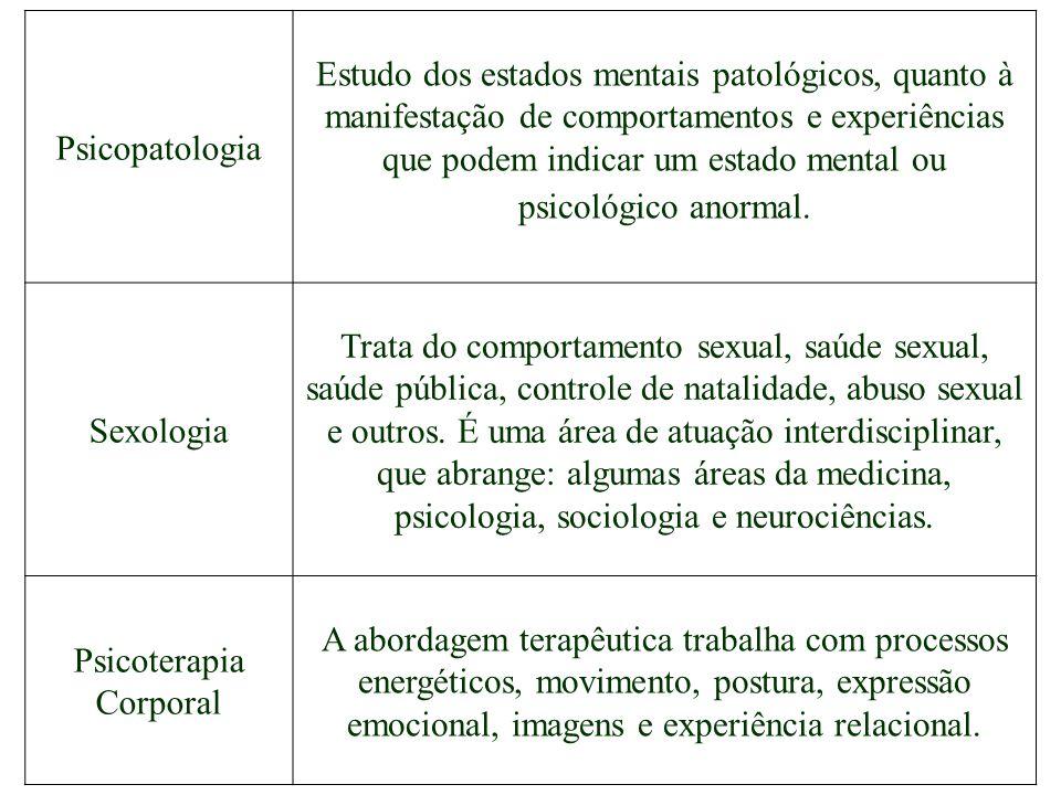 Psicopatologia Estudo dos estados mentais patológicos, quanto à manifestação de comportamentos e experiências que podem indicar um estado mental ou ps