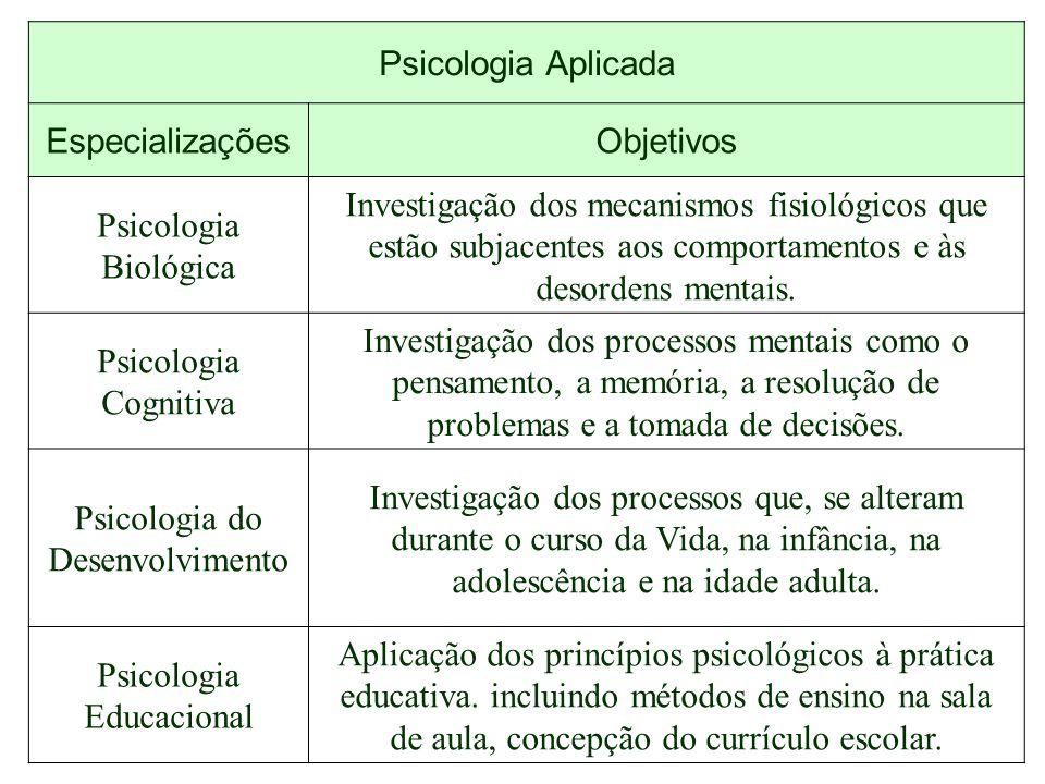 Psicologia Aplicada EspecializaçõesObjetivos Psicologia Biológica Investigação dos mecanismos fisiológicos que estão subjacentes aos comportamentos e