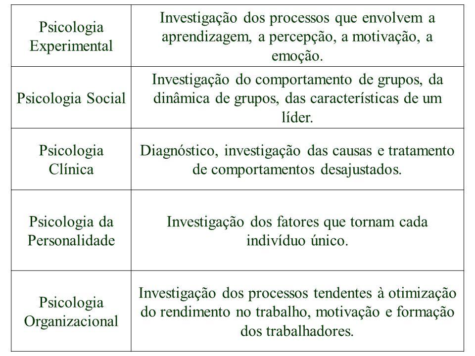 Psicologia Experimental Investigação dos processos que envolvem a aprendizagem, a percepção, a motivação, a emoção. Psicologia Social Investigação do