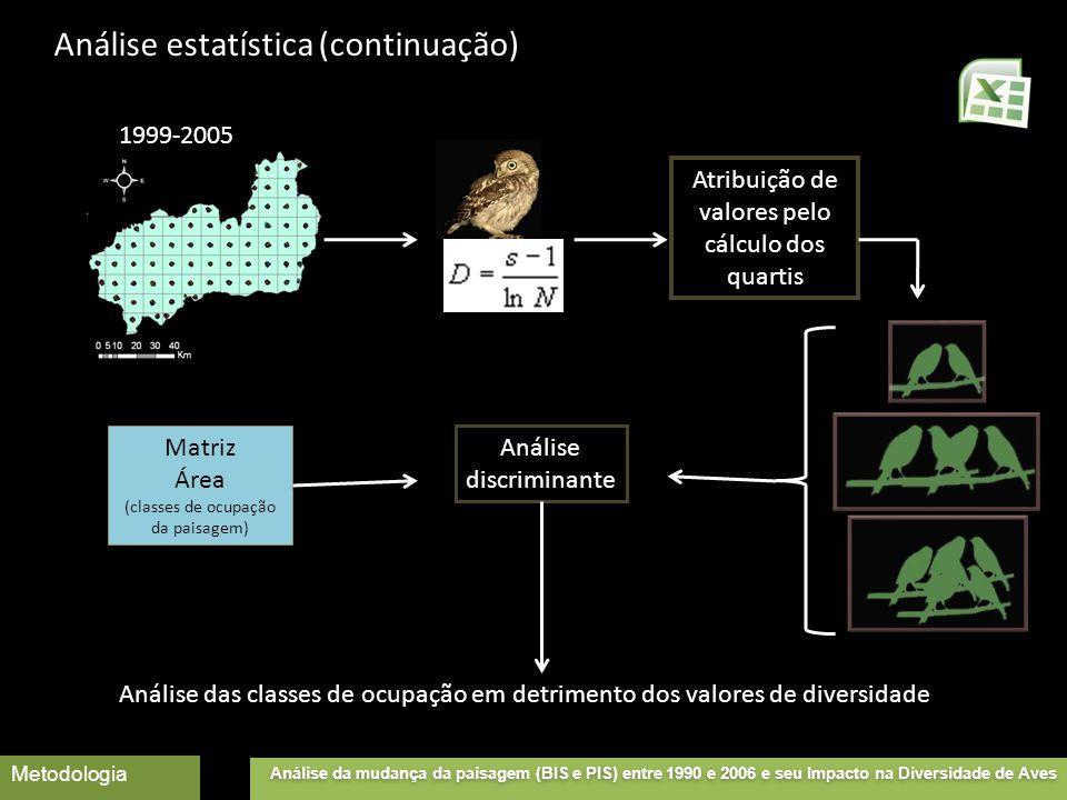 1999-2005 Atribuição de valores pelo cálculo dos quartis Análise discriminante Matriz Área (classes de ocupação da paisagem) Análise das classes de ocupação em detrimento dos valores de diversidade Análise da mudança da paisagem (BIS e PIS) entre 1990 e 2006 e seu Impacto na Diversidade de Aves Metodologia Análise estatística (continuação)