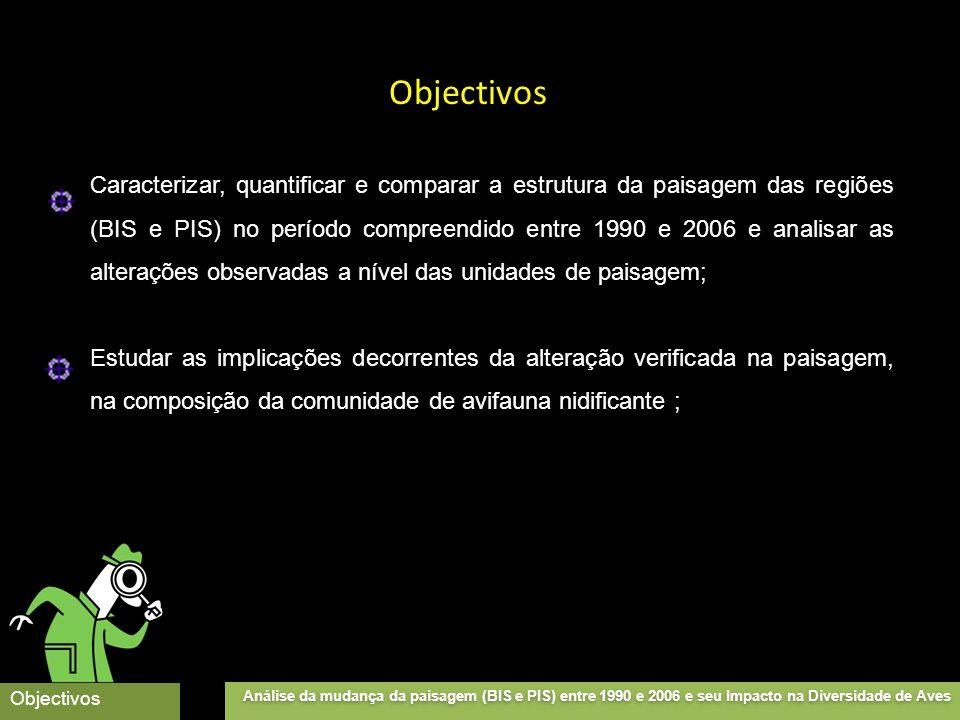 Objectivos Caracterizar, quantificar e comparar a estrutura da paisagem das regiões (BIS e PIS) no período compreendido entre 1990 e 2006 e analisar as alterações observadas a nível das unidades de paisagem; Estudar as implicações decorrentes da alteração verificada na paisagem, na composição da comunidade de avifauna nidificante ; Análise da mudança da paisagem (BIS e PIS) entre 1990 e 2006 e seu Impacto na Diversidade de Aves Objectivos