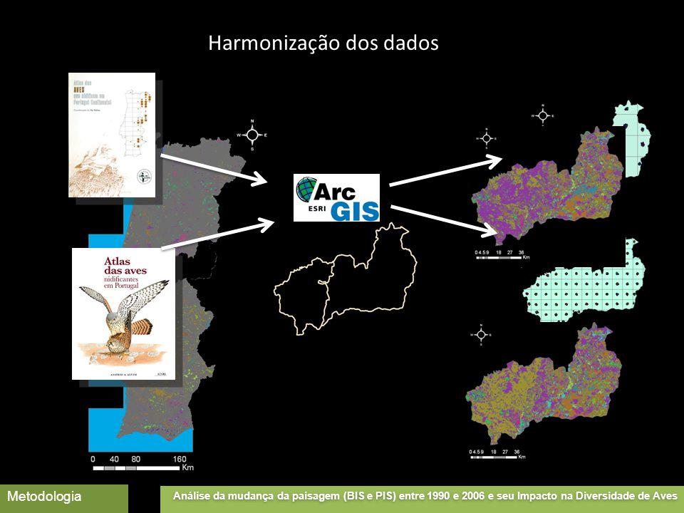 Classes ocupação do solo/ Ano19892008Diferença% Culturas temporárias (CT)4,074,377,4 Florestas (FL)6,428,5032,4 Áreas agrícolas heterogenias (AH)4,003,90-2,5 Florestas abertas e vegetação herbácea (FA) 3,003,6020 Tecido urbano (TU)0,710,8215,5 Culturas permanentes (CP)2,502,9819,2 Cursos de água (CA)1,582,2039,2 Planos de água (PA)2,042,207,84 Charnecas ou matos (M)3,53,808,57 Pastagens permanentes (PP)1,992,3618,6 Análise da mudança da paisagem (BIS e PIS) entre 1990 e 2006 e seu Impacto na Diversidade de Aves Resultados
