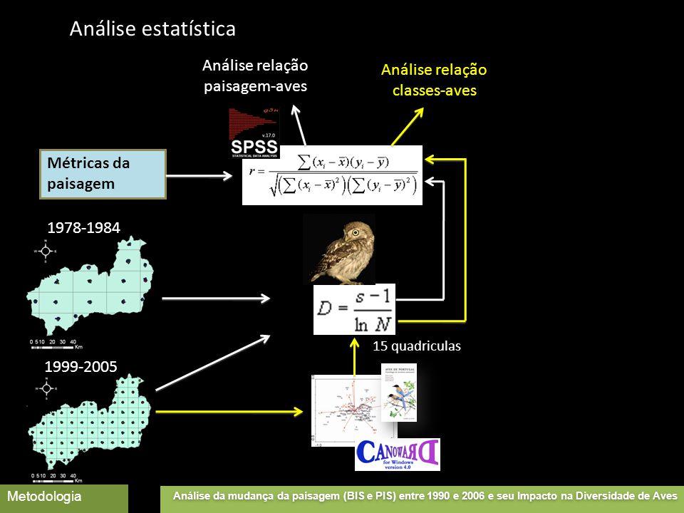 Métricas da paisagem 1978-1984 1999-2005 Análise relação classes-aves Análise relação paisagem-aves Análise da mudança da paisagem (BIS e PIS) entre 1990 e 2006 e seu Impacto na Diversidade de Aves Metodologia Análise estatística 15 quadriculas